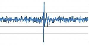 Akdenizde 5.4 deprem