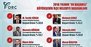 Türkiye'nin en başarılı 2. ilçe belediye başkanı Dündar seçildi.