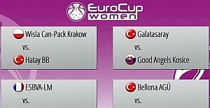 Yakın Doğu Üniversitesi EuroCup Çeyrek Final'de ESBVA Lille ile eşleşti
