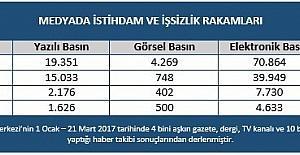'Yeni istihdam paketi'nin basındaki rakamları açıklandı