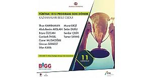 Anadolu Üniversitesi'nin 11 girişimcisine TÜBİTAK'tan 150 bin lira destek