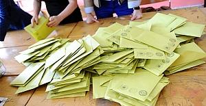 Partilere erken seçim nedeniyle bütçe yardımı