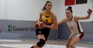 Basketbol Gençler Ligi Kızlar 1.Hafta