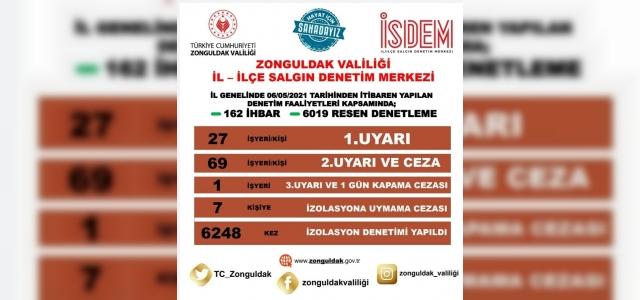 Zonguldak Valiliği'nden tematik denetleme