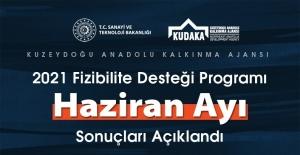 KUDAKA 2021 yılı Fizibilite Desteği Programı Haziran ayı sonuçları açıklandı