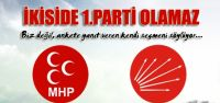 CHP ve MHP seçmeni partilerini...